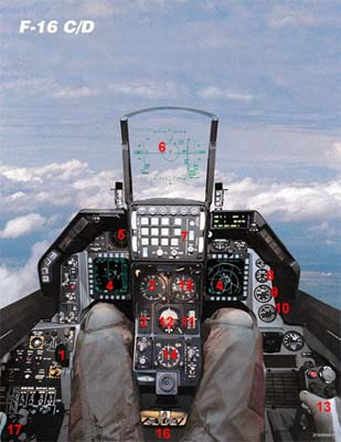 INFO about F-16 Fighting Falcon