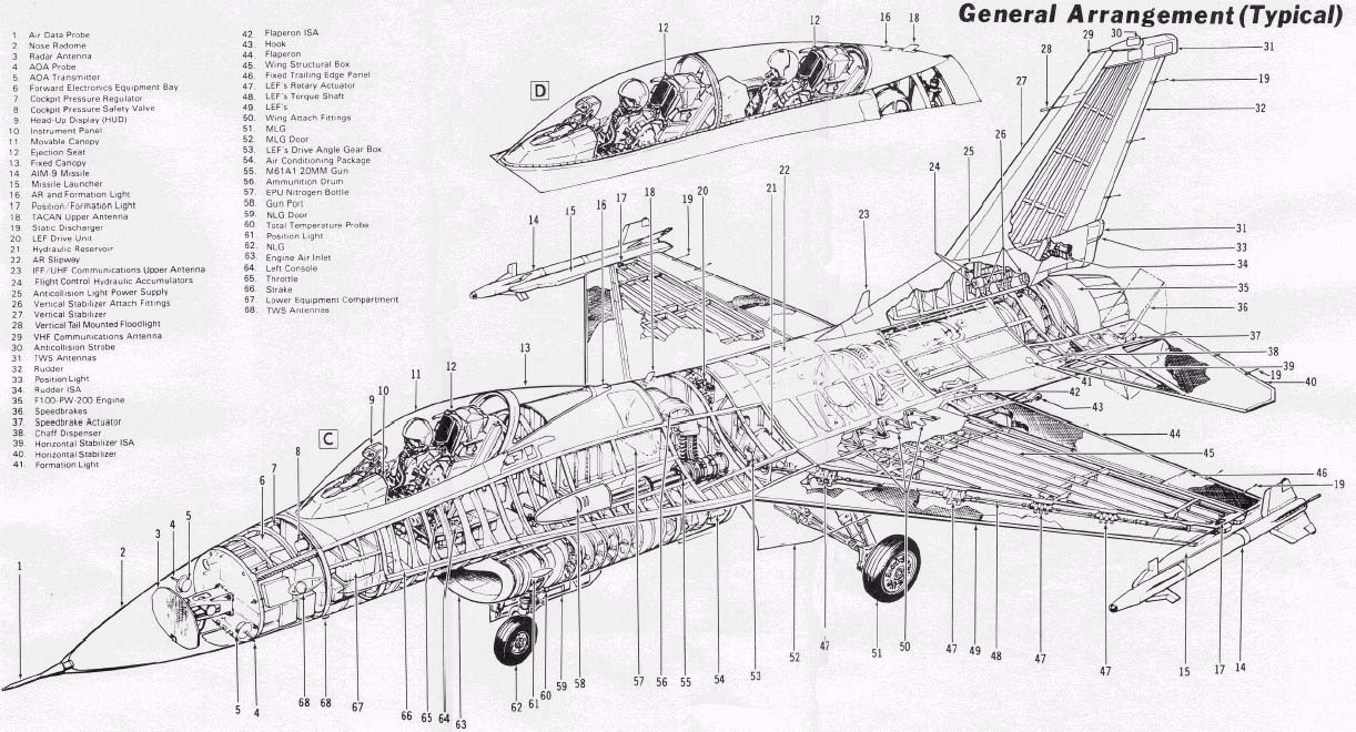 f 16 wing diagram